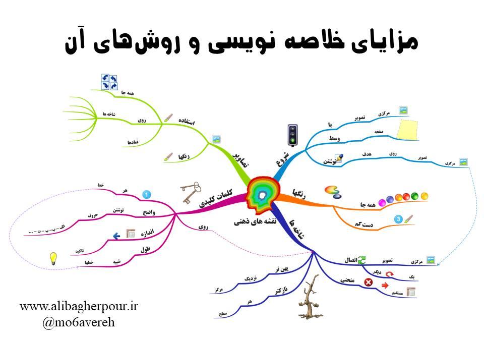خلاصه نویسی، مزایا و روشها